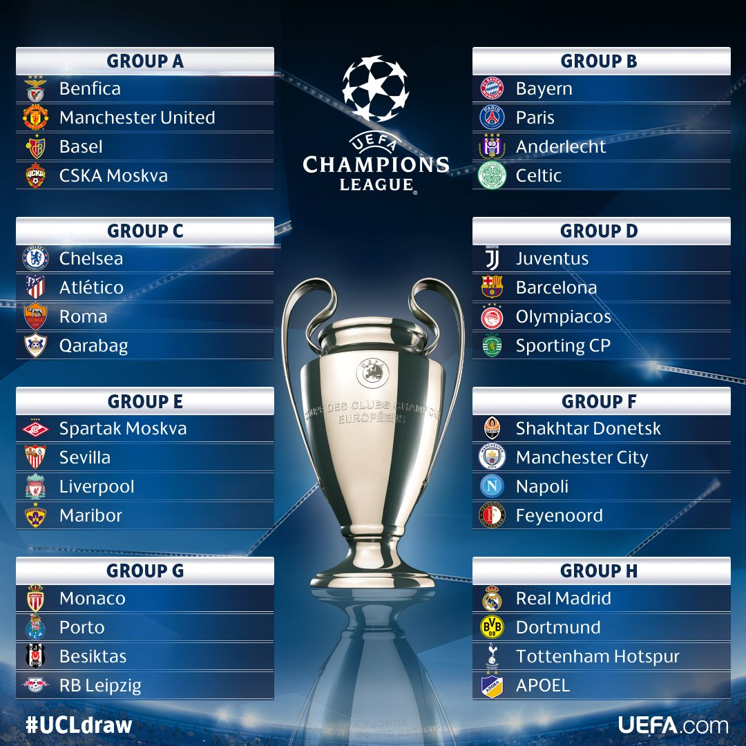 Champions League Group Stage Draw 2017/18 (1)